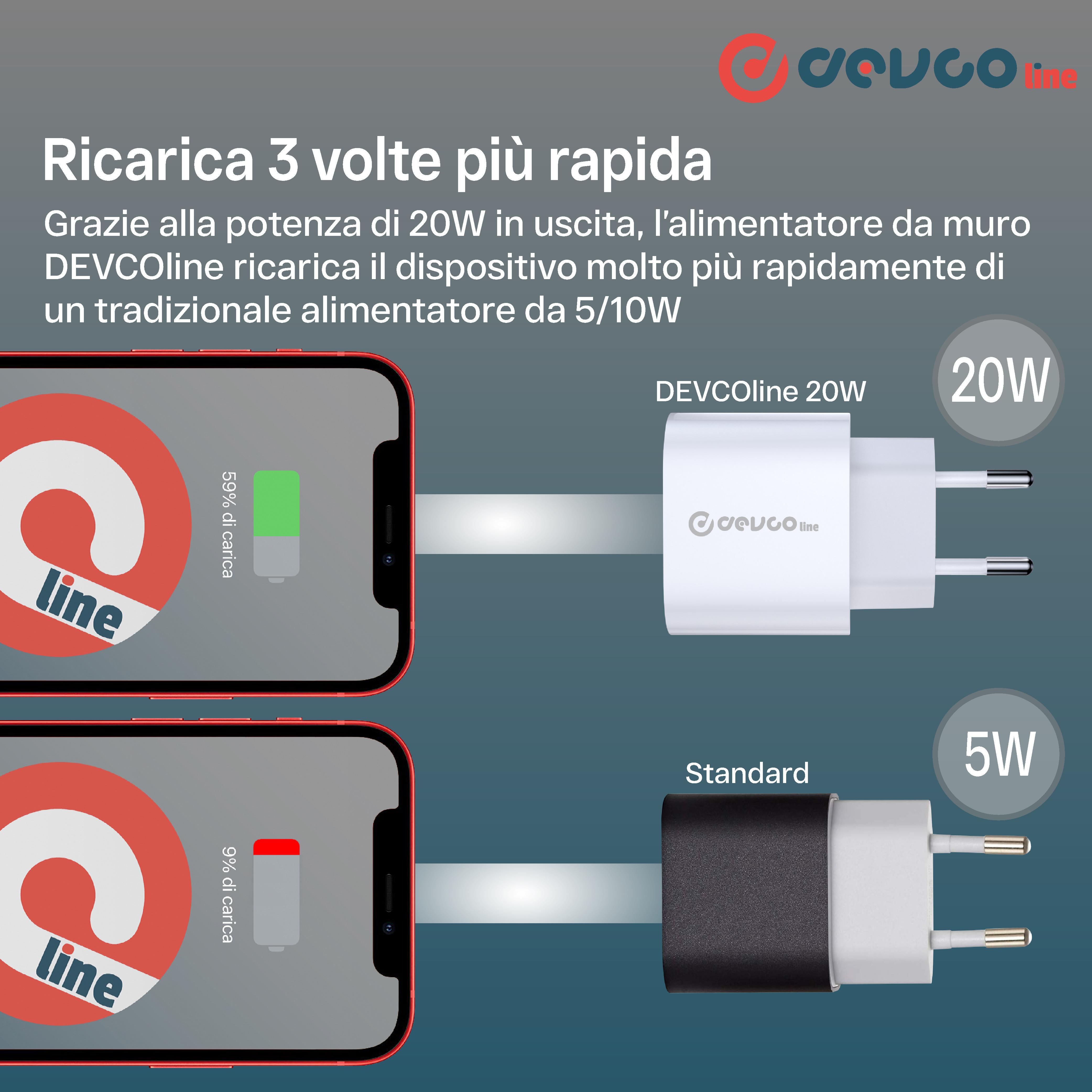 Alimentatore da muro 5V-20W Type-C per iPhone - DEVCOline - AT AM 1TPC