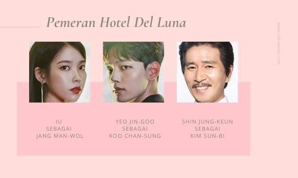 Pemeran Hotel Del Luna