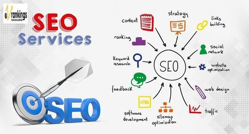Things to Know About Local SEO Company – EZ Rankings