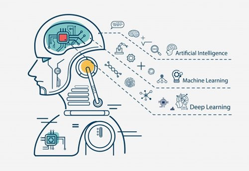Machine Learning Infographic 1 EPS + JPG preview