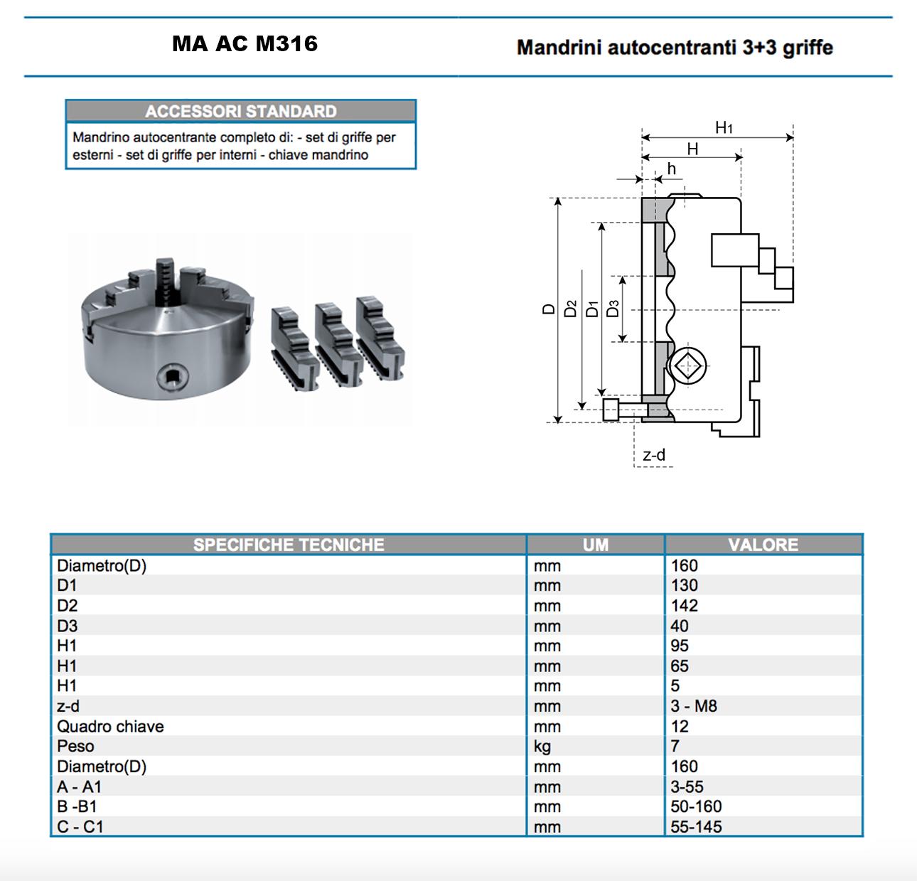 MA AC M316 dati