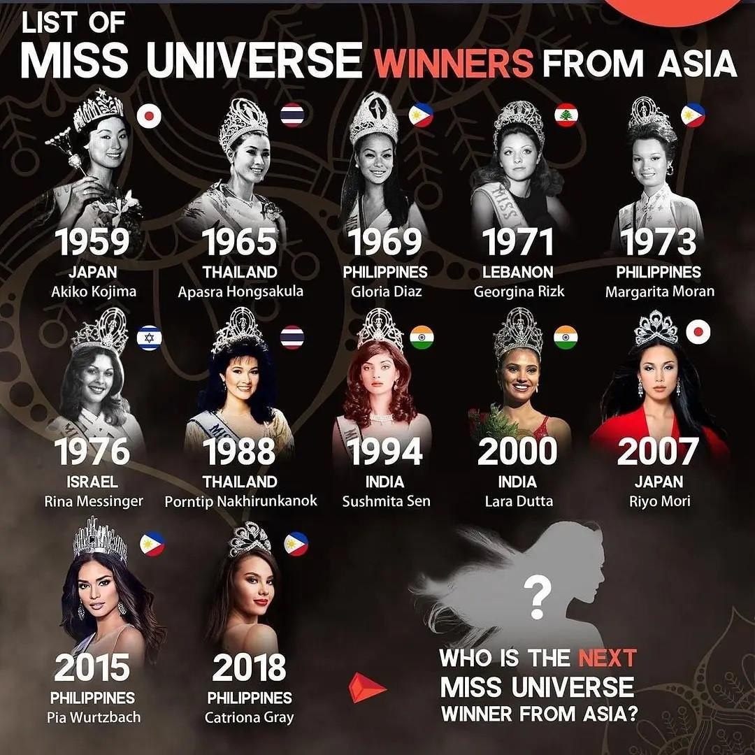 vencedoras asiaticas de miss universe. RA9hZl