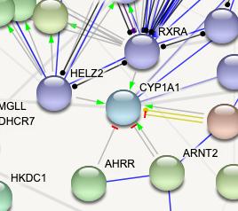 STRING molecular action example