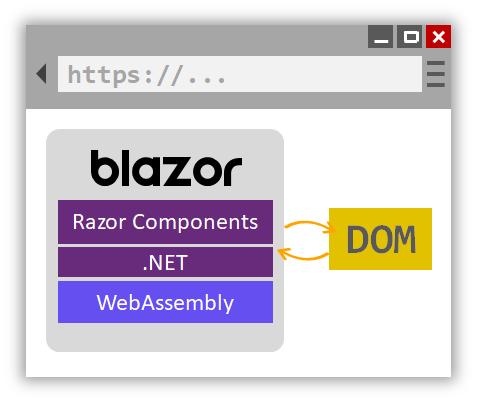 "img ""blazor webassembly"""