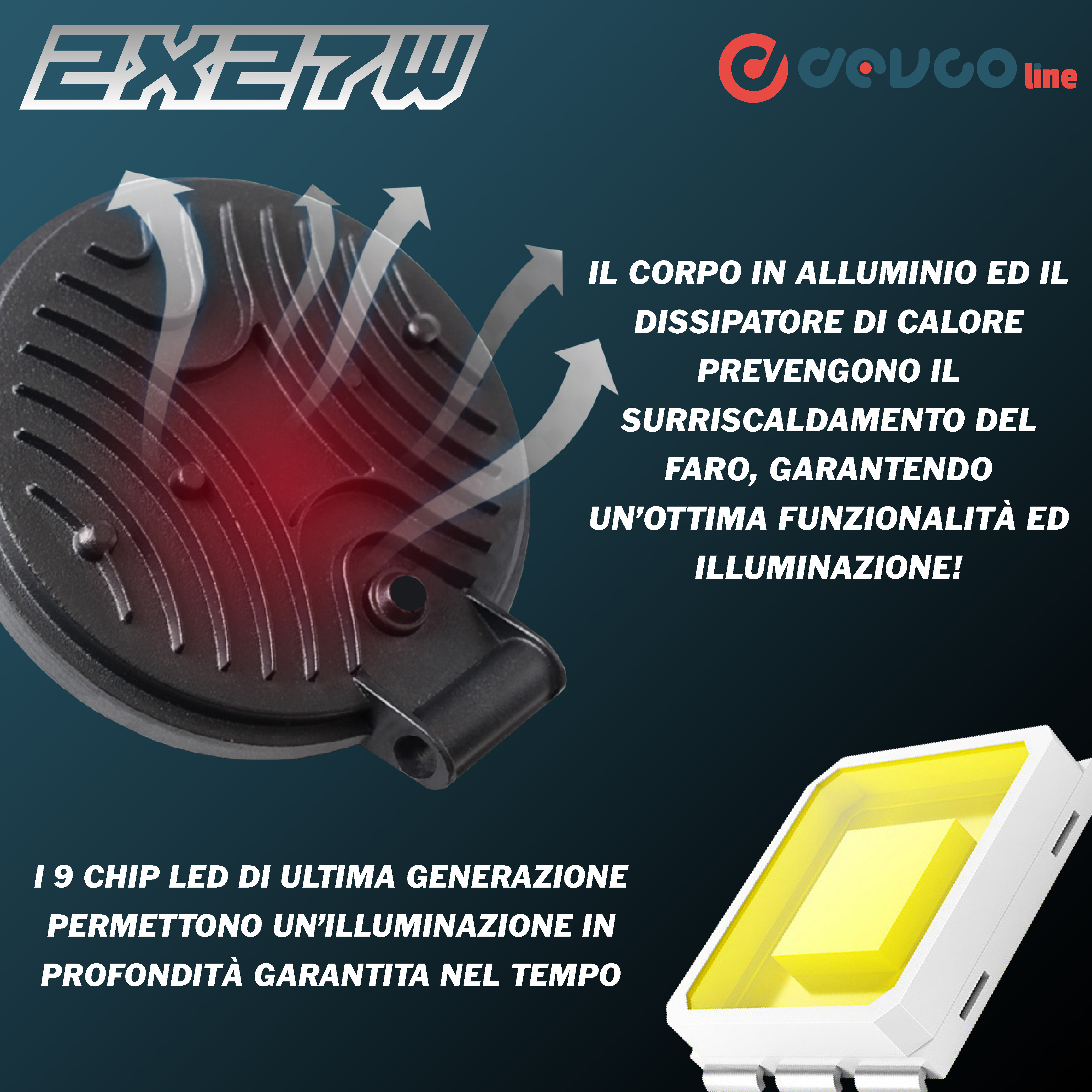 Fari LED tondi 27W kit da 2 pezzi - DEVCOline - AR FL 2X27