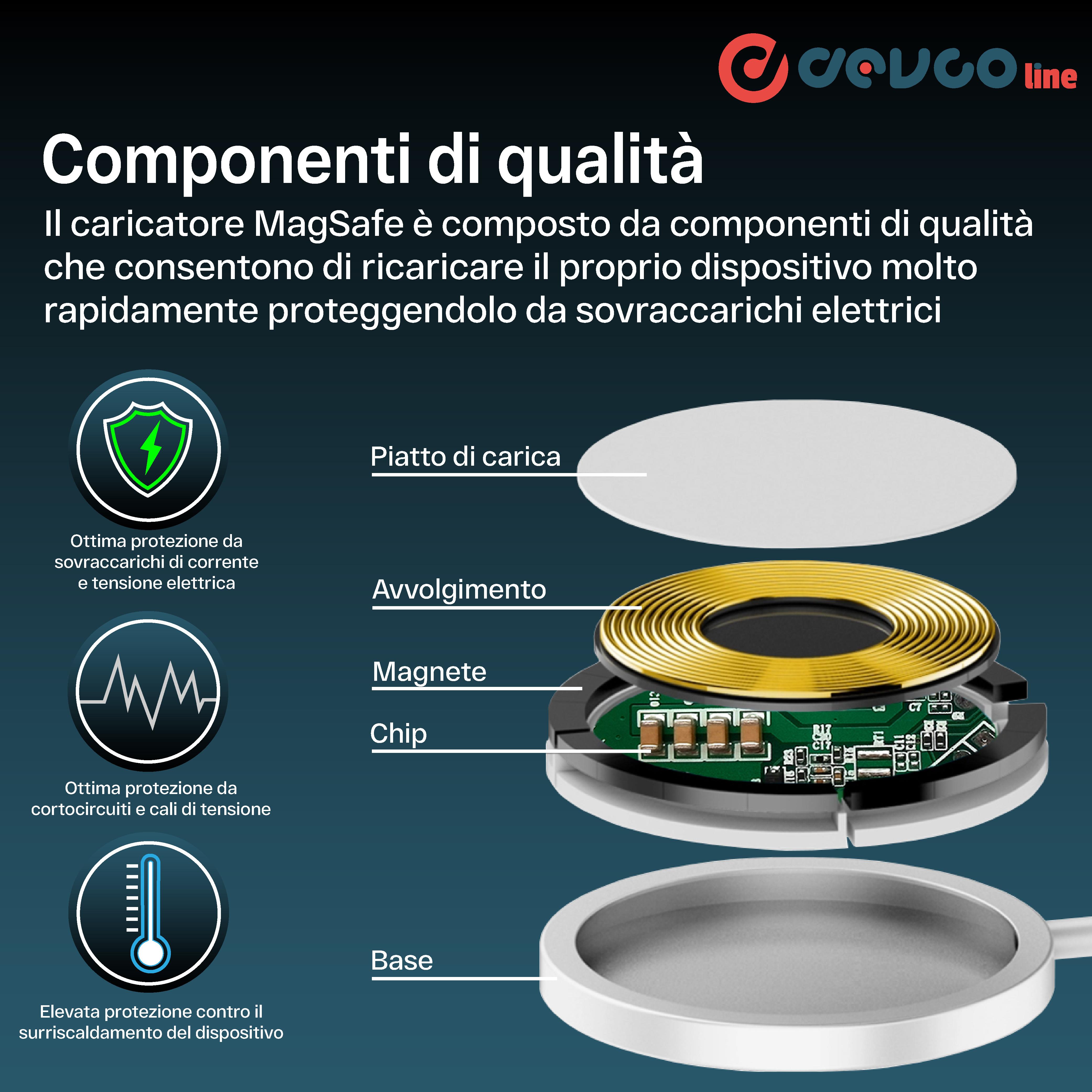 Caricatore Wireless Magnetico Ricarica MagSafe per iPhone 12