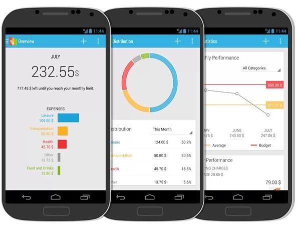aplikasi pengatur keuangan pribadi